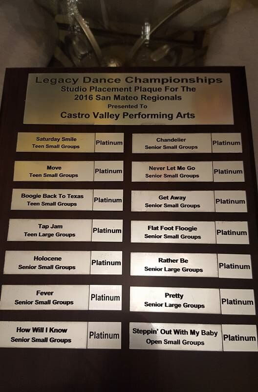 Gallery : Castro Valley Performing Arts